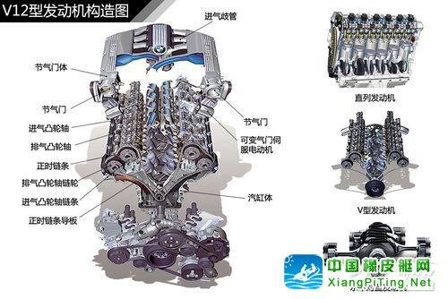 汽油发动机工作原理